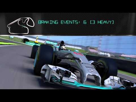 A Lap In The Mercedes Petronas Simulator With Lewis Hamilton In Brazil