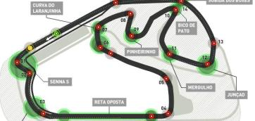 interlagos brasil gp f1 2014 race track