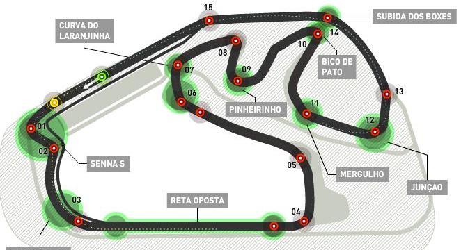 F1 2014 Carlos Pace San Paolo Interlagos Circuit