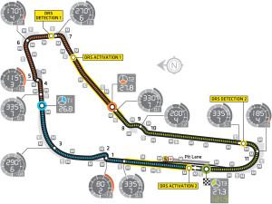 monza autodromo circuito formula 1