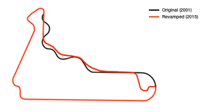F1 2015 Mexican GP Autodromo Hermanos Rodriguez